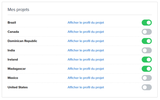 Mes Projets XDA